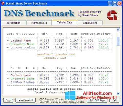 Screenshot DNS Benchmark Windows 8.1