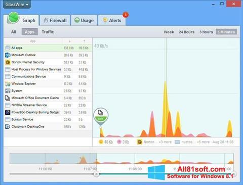 Screenshot GlassWire Windows 8.1